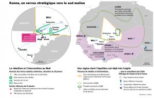 stratégique  malien
