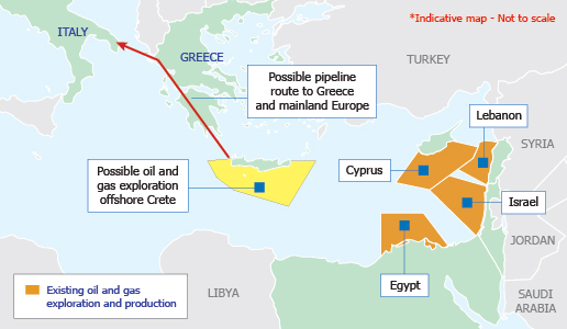 Southeastern-Med-energy-developments