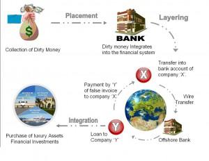 Cash converters loans chat image 2